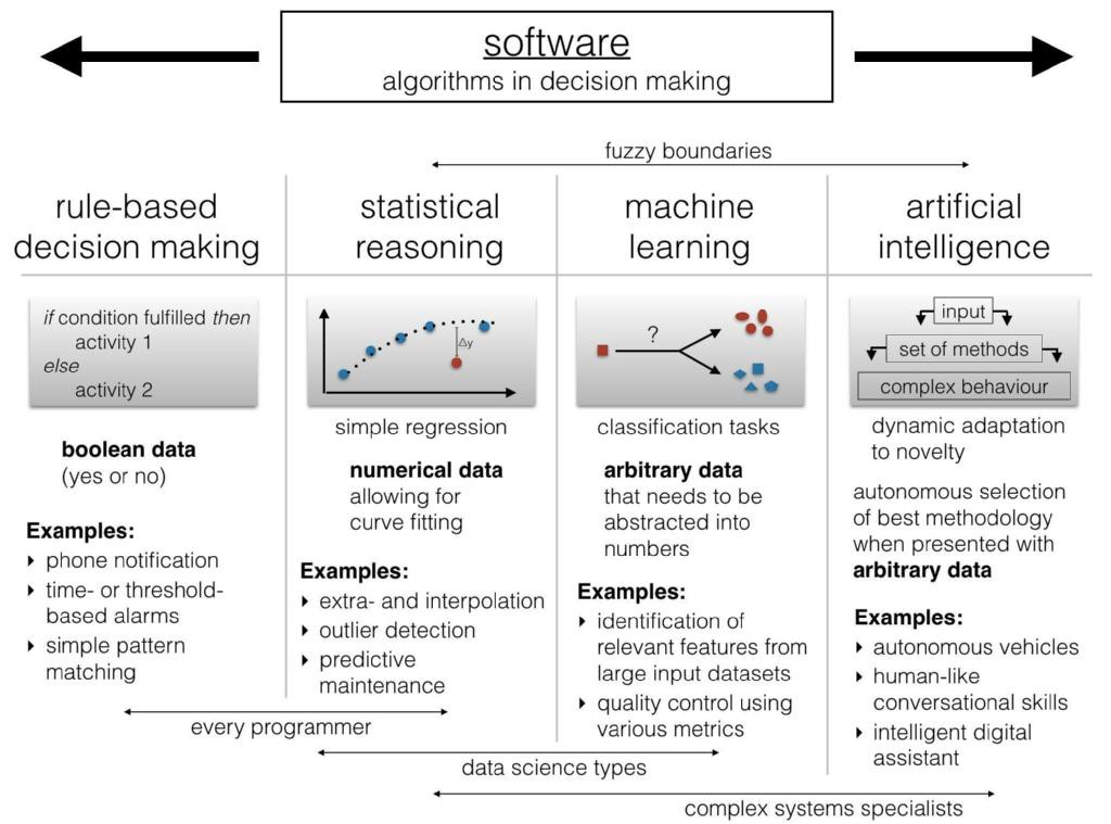 machine learning an algorithmic perspective solutions manual